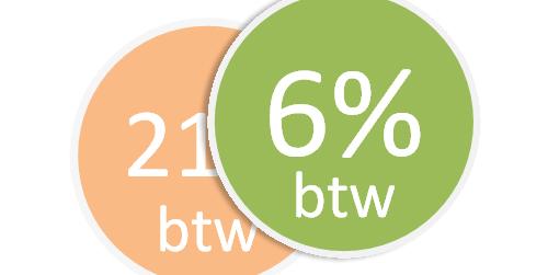 Verlenging 6% BTW tarief